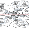 OWuensch GraphicRecording 13